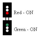 (Upper Signal) Red - On / (Lower Signal) Green - On