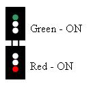 (Upper Signal) Green - On / (Lower Signal) Red - On